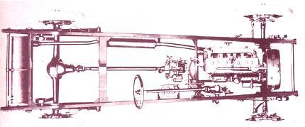 Motor de 4 cilindros y chasis